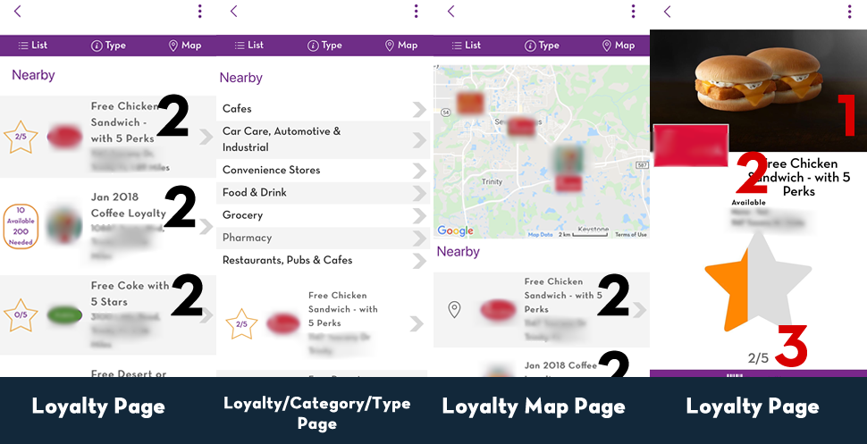Loyalty Mobile Example